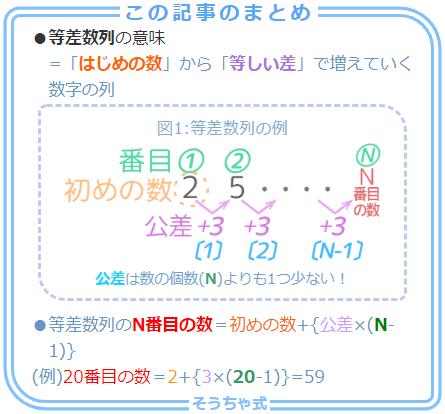 等差数列の意味とN番目の数の出し方のまとめ