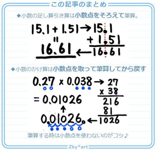 小数点に注意小数のかけ算足し算引き算の筆算を図解
