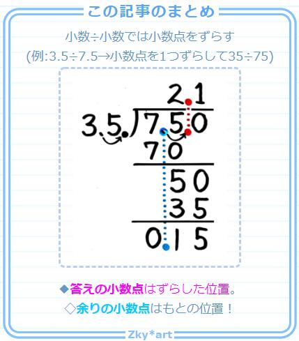 小数の割り算での小数点の操作。答えの小数点はずらした位置、余りの小数点は元の位置