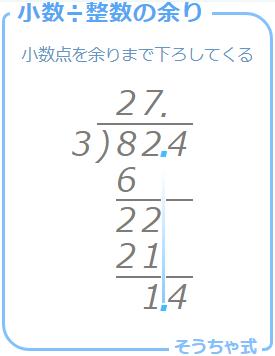 小学4年生で学習する小数÷整数(余りあり)の筆算の方法。割られる数の小数点を余りの位置まで下ろしてくるのがコツ。