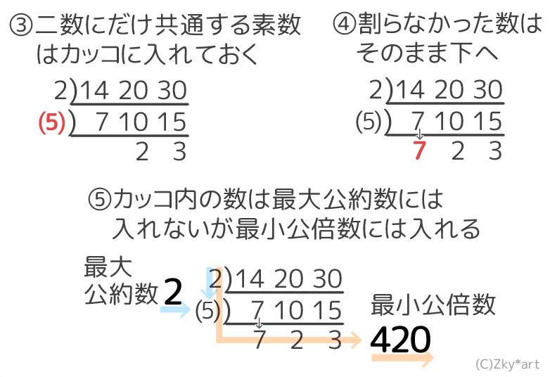 三つの数の最大公約数と最小公倍数の求め方。変則のすだれ算