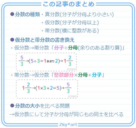 中学受験・算数の森 by中学受験算数プロ ...