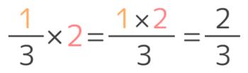 分数と整数のかけ算の計算のやり方。分子と整数をかければ良い