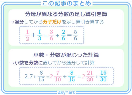 小5で習う異分母の分数の足し算引き算の計算問題のやり方を