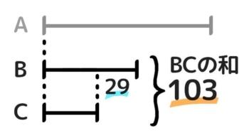 二重の和差算。次にBとCの和差算を解く