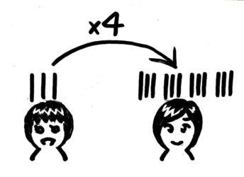矢印図の先祖になる実体的な図
