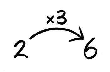 分かりやすい割合の図の例